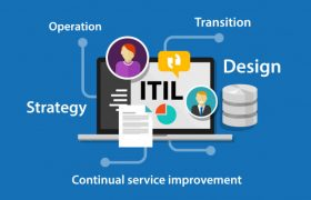 Cost Of ITIL Certification Exams In Nigeria